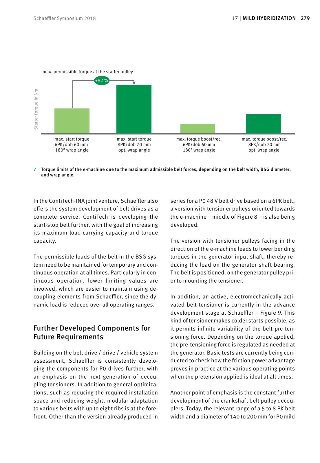 Ytl corporation annual report 2011